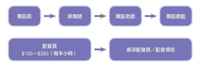 job05_b01_path