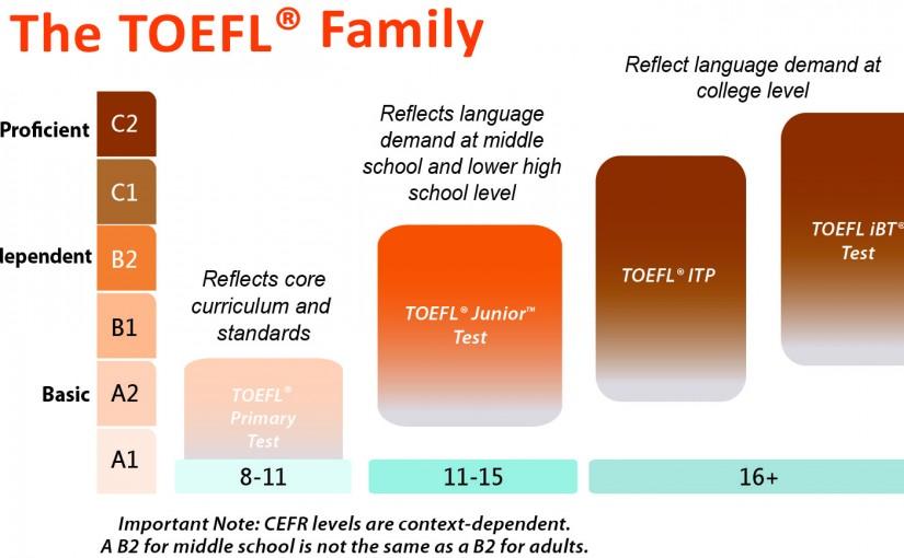 TOEFL托福ITP考試 歷史悠久用途廣