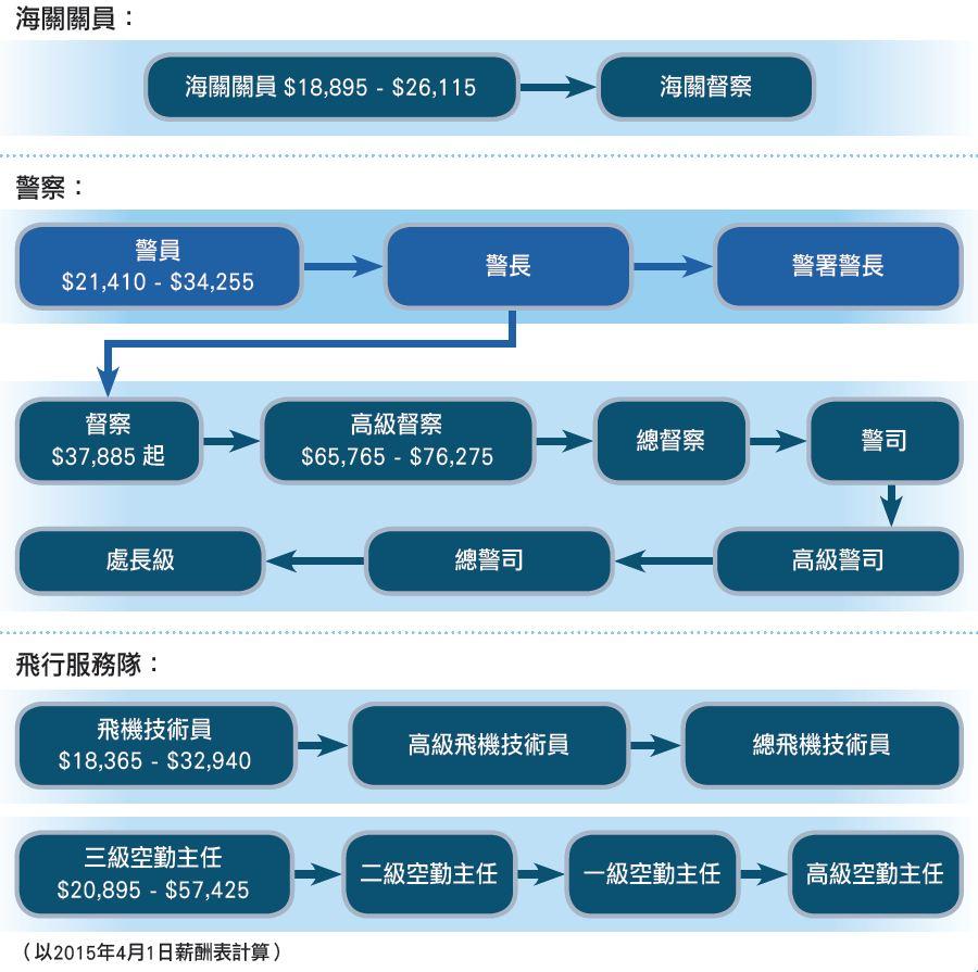 job07_chart5