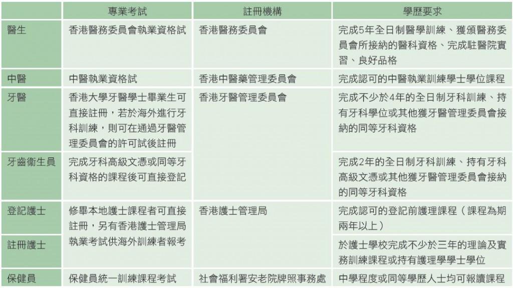 job10_b01_chart1