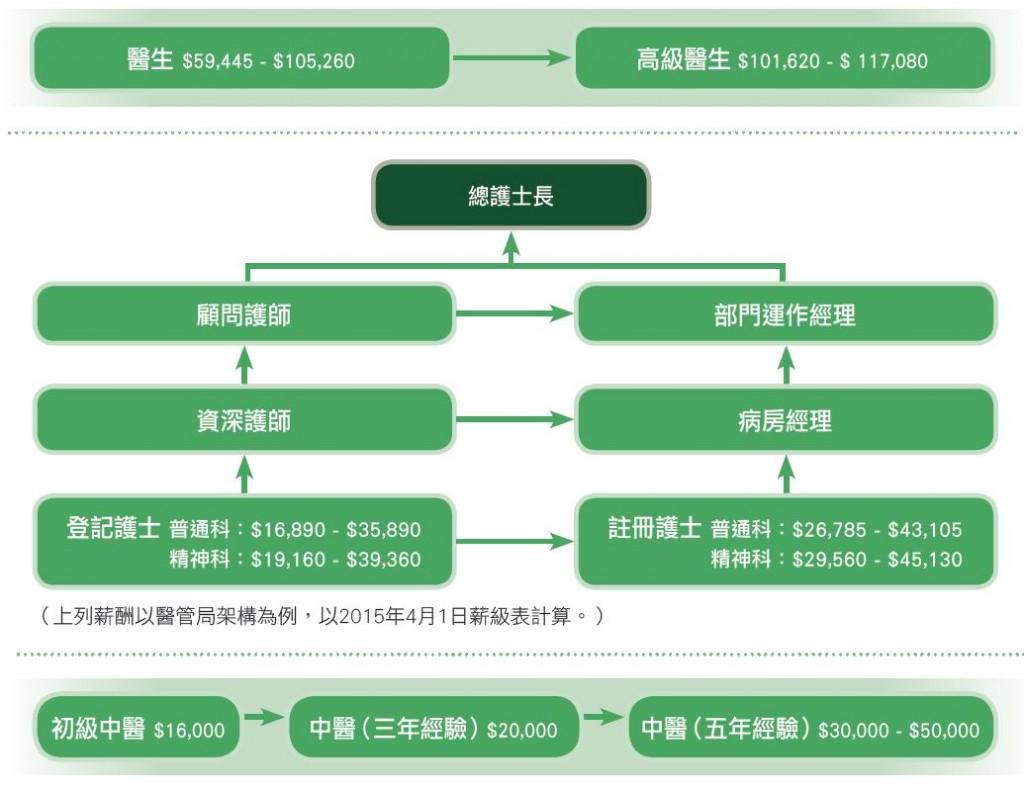 job10_b01_chart2