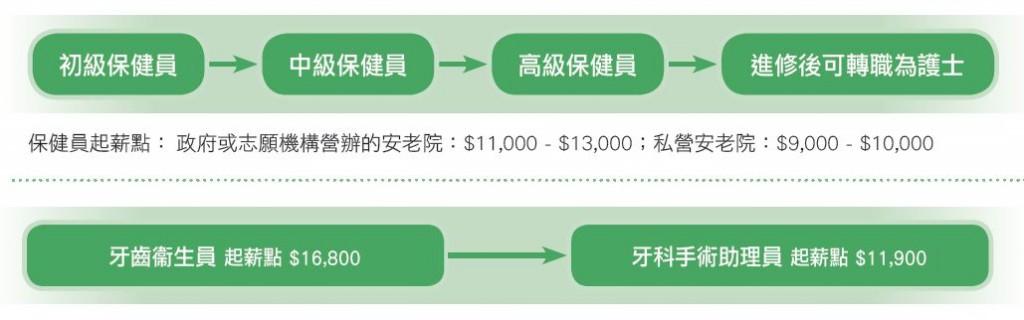 job10_b01_chart3