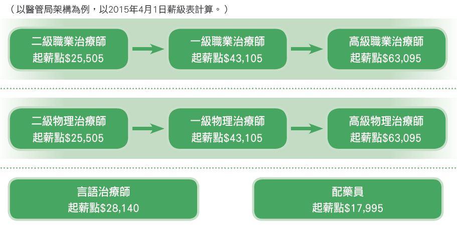 job10_b07_chart2