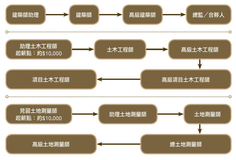 job24_b02_chart1