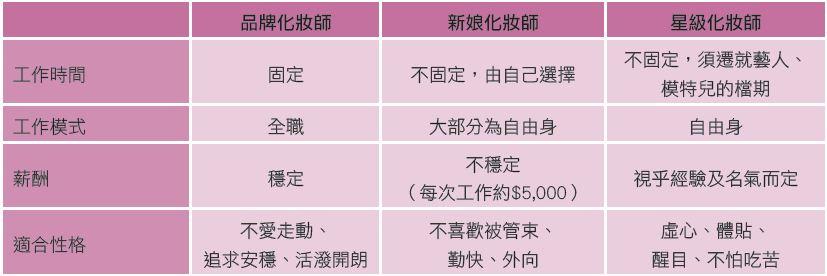 job11_b01_chart1