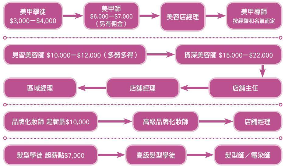 job11_b01_chart2