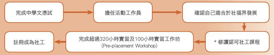 job16_a05_chart1