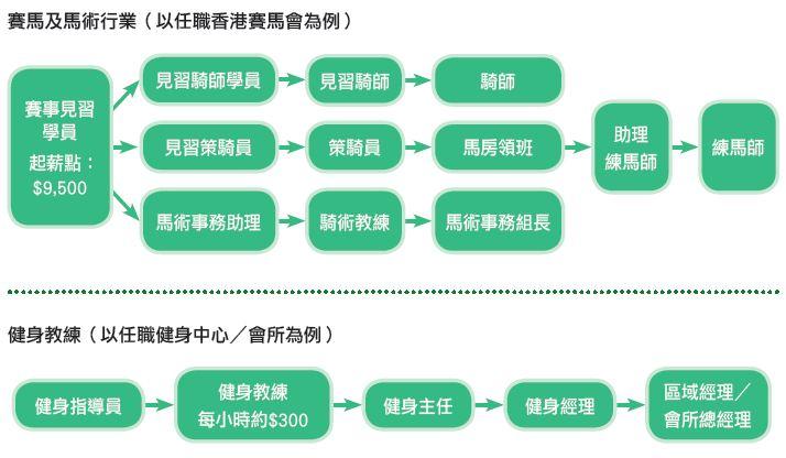job27_b01_chart1