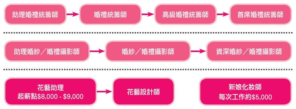 job28_b01_chart1