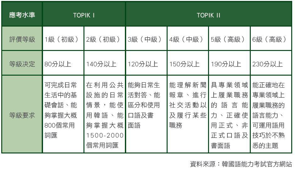 study05_10_pto12